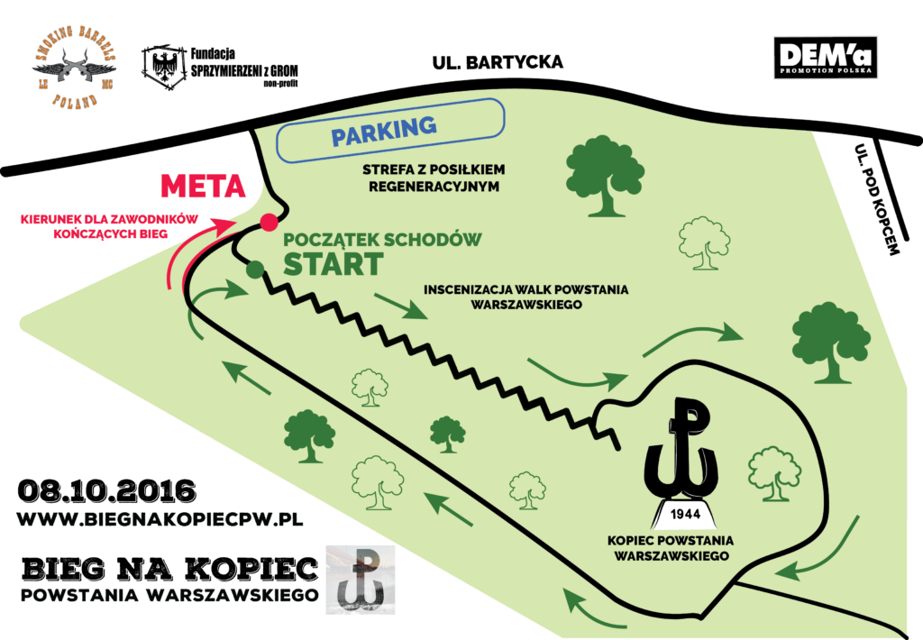 Bieg na Kopiec Powstania Warszawskiego mapa