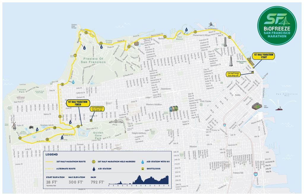 BioFreeze San Francisco Marathon